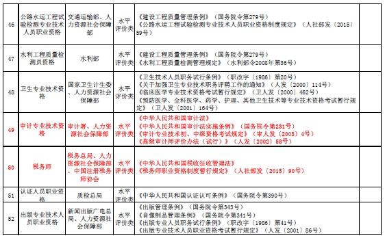 注会/初中高级职称/税务师/评估师等进入国家职业资格目录清单